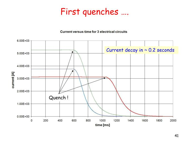 First quenches ….