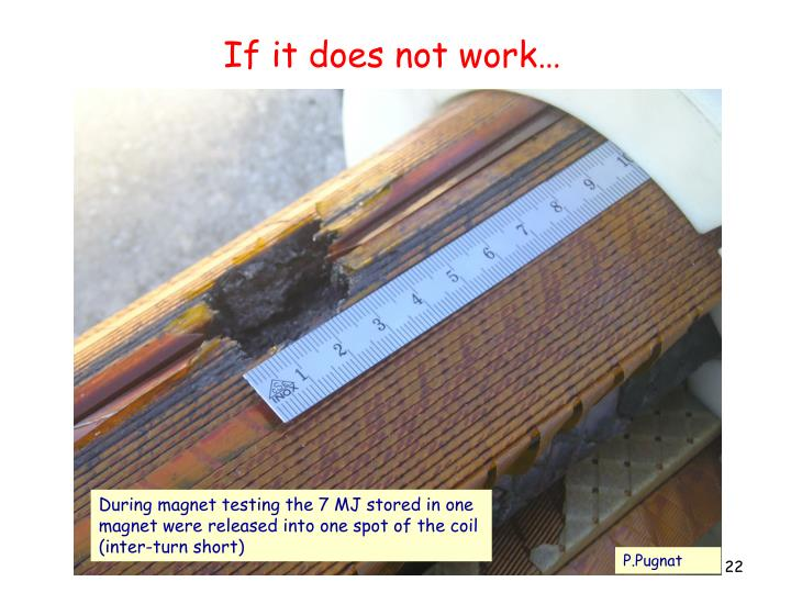 If it does not work…
