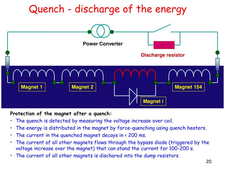 Quench - discharge of the energy
