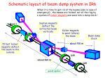 schematic layout of beam dump system in ir6