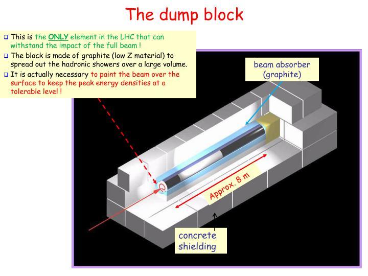 The dump block