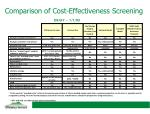 comparison of cost effectiveness screening