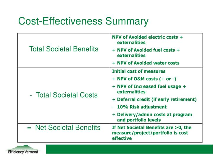 Cost-Effectiveness Summary