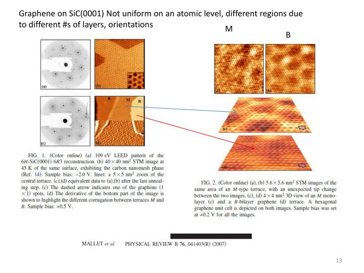 Graphene on SiC(0001) Not uniform on an atomic level, different regions due to different #s of layers, orientations