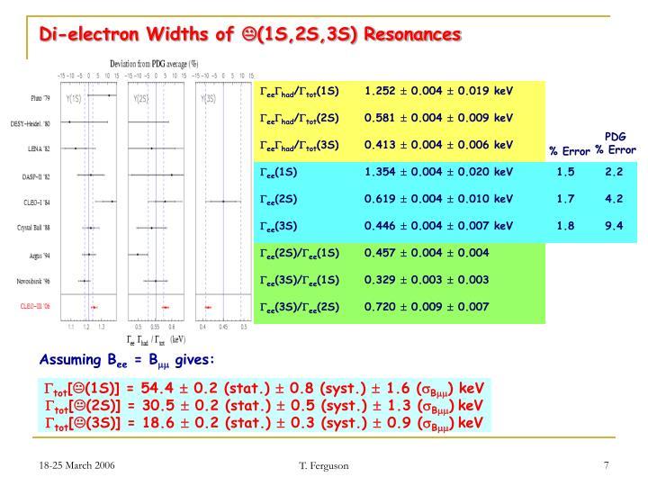 Di-electron Widths of