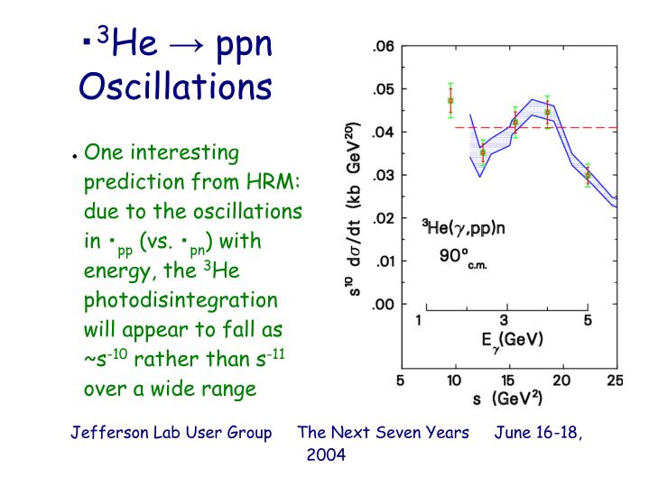 One interesting prediction from HRM: due to the oscillations in