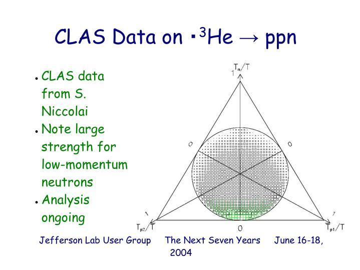 CLAS data from S. Niccolai