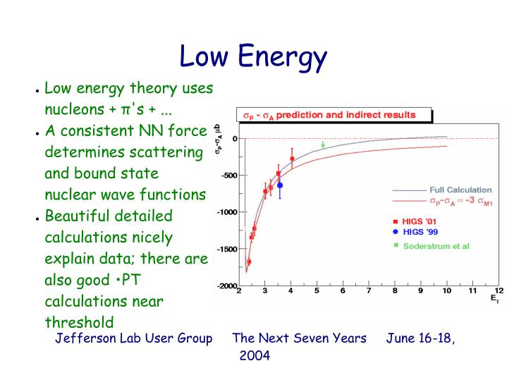 Low energy theory uses nucleons + π's + ...