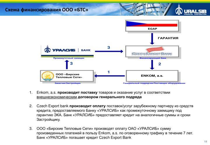 Схема финансирования ООО «БТС»