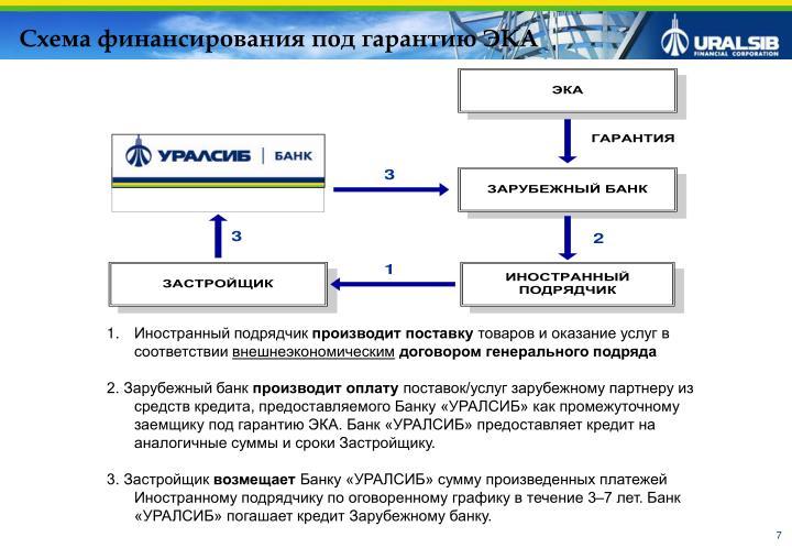 Схема финансирования под гарантию ЭКА