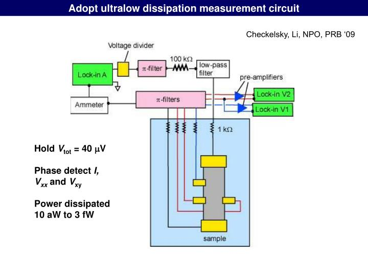 Adopt ultralow dissipation measurement circuit