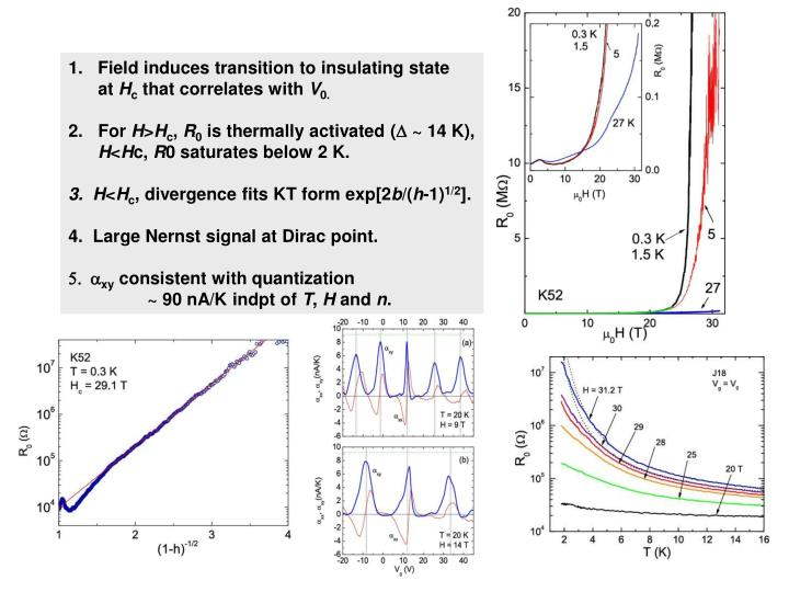 1.   Field induces transition to insulating state