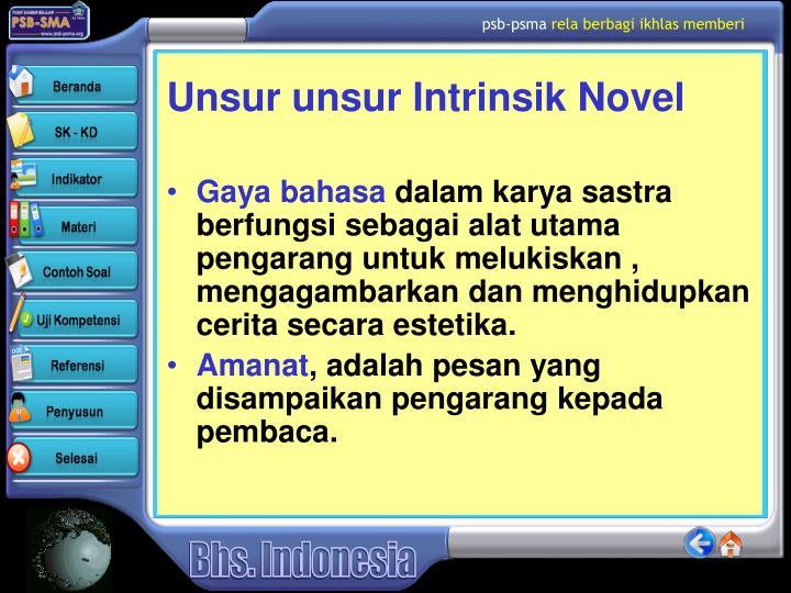 Unsur unsur Intrinsik Novel