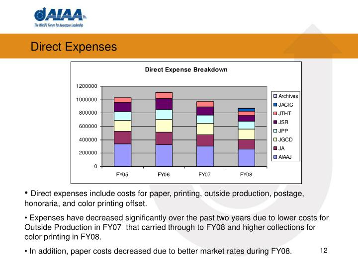 Direct Expenses