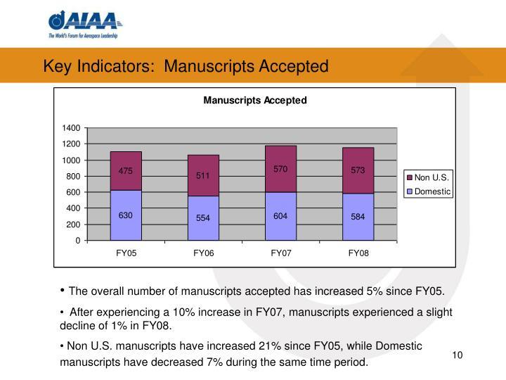 Key Indicators:  Manuscripts Accepted