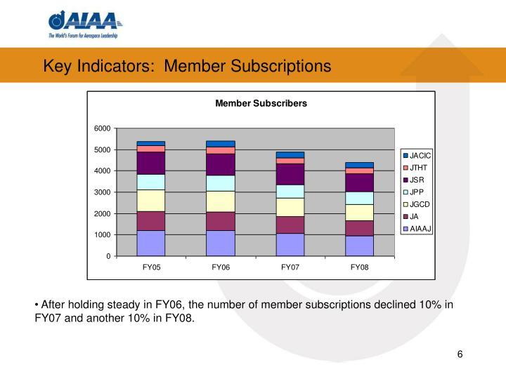 Key Indicators:  Member Subscriptions