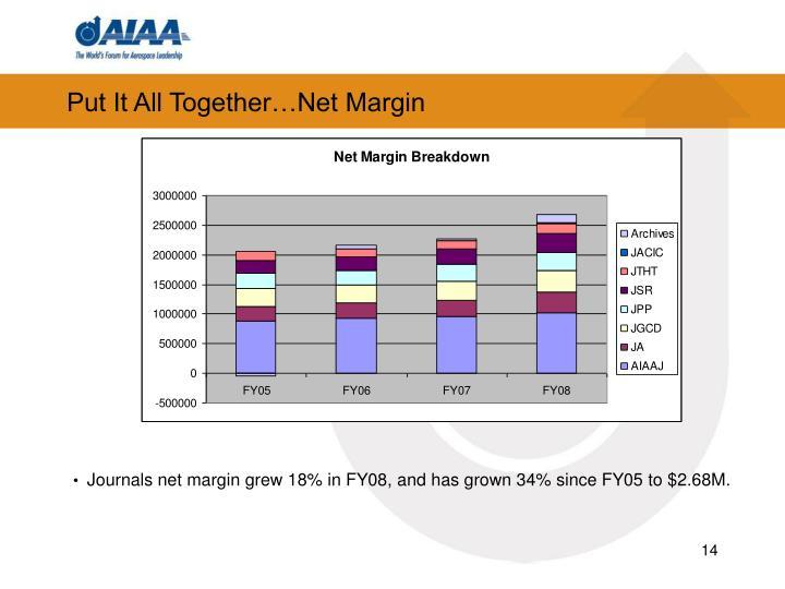 Put It All Together…Net Margin