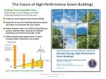 the future of high performance green buildings