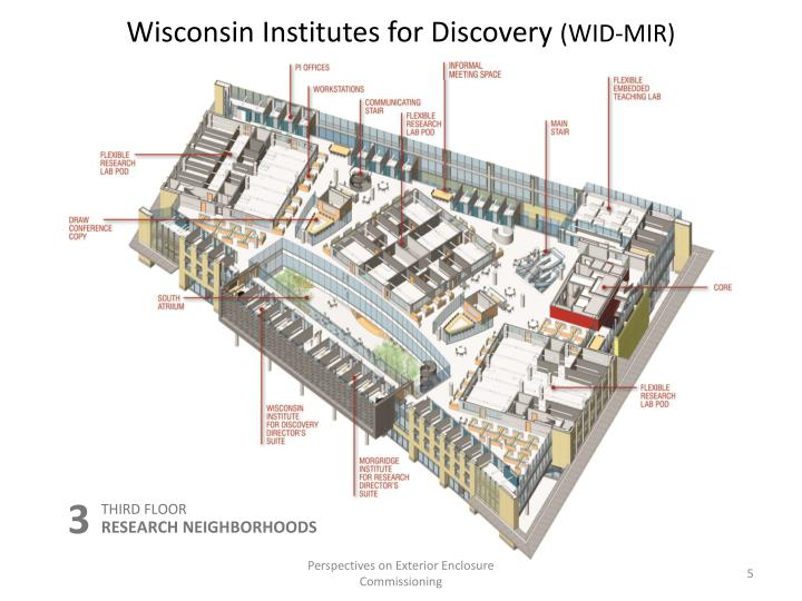 Wisconsin Institutes for Discovery