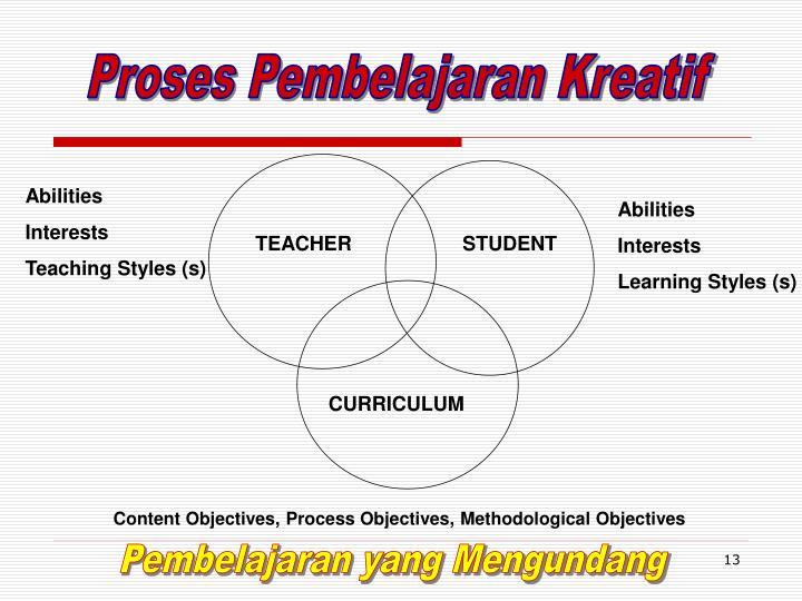 Proses Pembelajaran Kreatif
