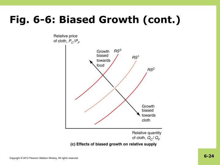 Fig. 6-6: Biased Growth (cont.)