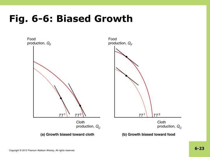 Fig. 6-6: Biased Growth