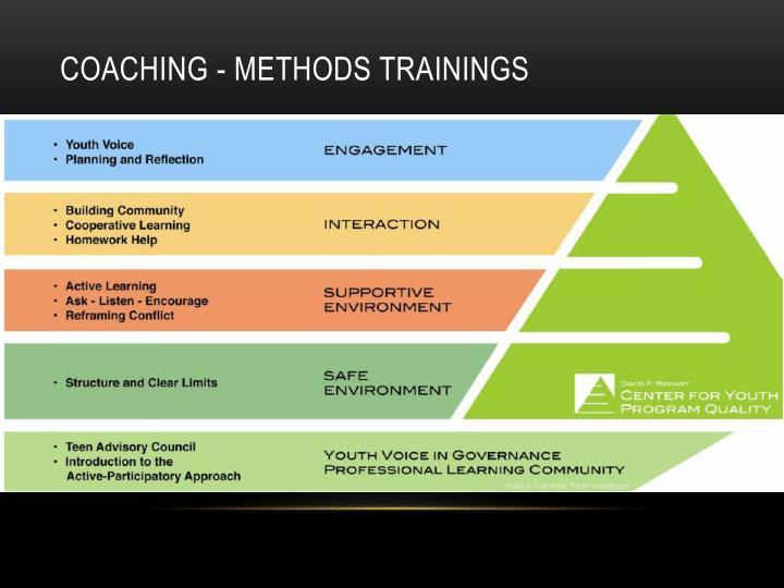 Coaching - Methods Trainings
