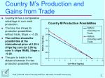 country m s production and gains from trade