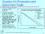 country u s production and gains from trade