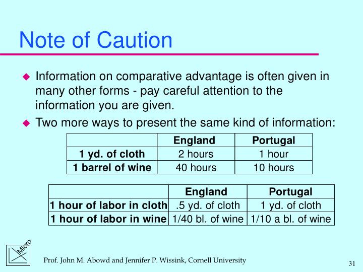 Note of Caution