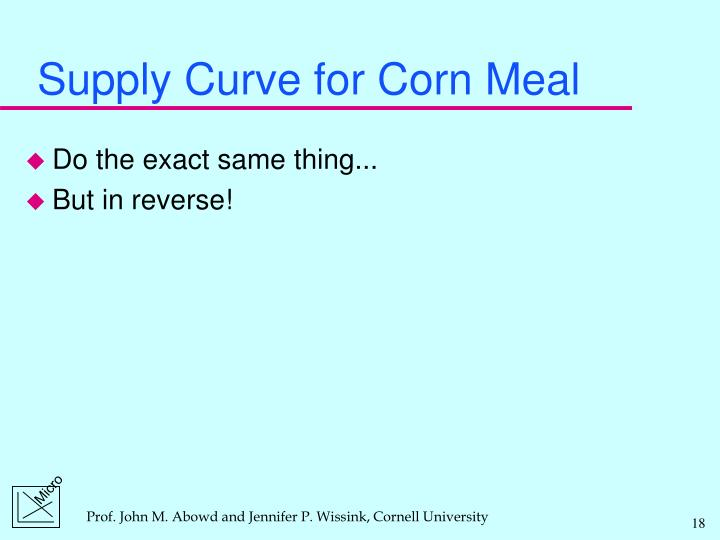 Supply Curve for Corn Meal
