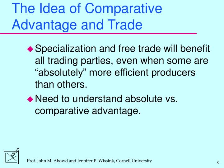 The Idea of Comparative Advantage and Trade