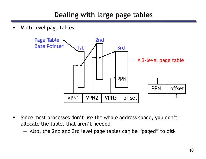 Dealing with large page tables