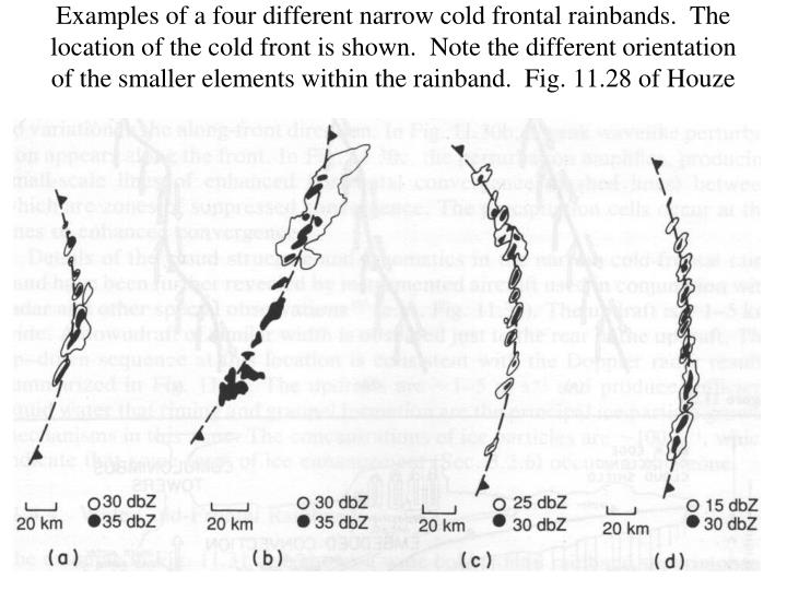 Examples of a four different narrow cold frontal rainbands.  The location of the cold front is shown.  Note the different orientation of the smaller elements within the rainband.  Fig. 11.28 of Houze