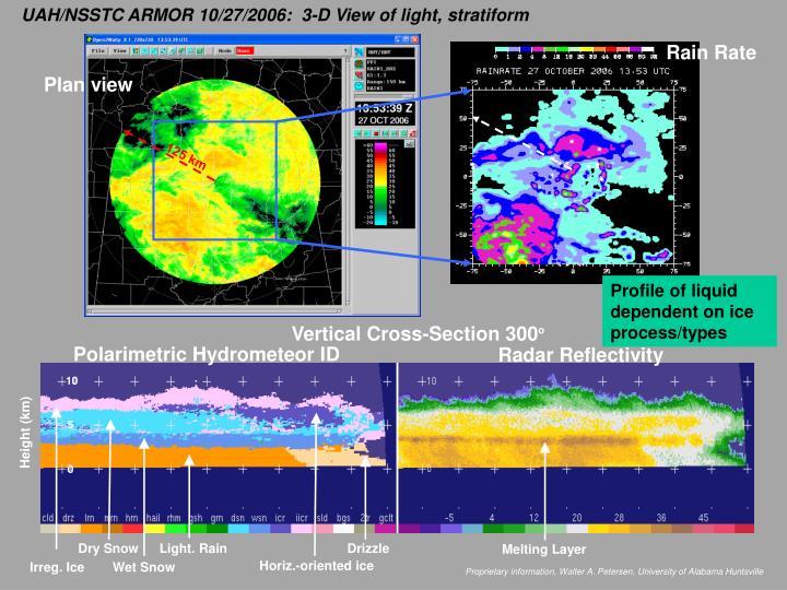 UAH/NSSTC ARMOR 10/27/2006:  3-D View of light, stratiform
