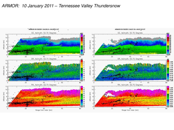 ARMOR:  10 January 2011 – Tennessee Valley Thundersnow