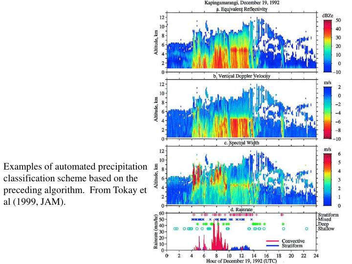 Examples of automated precipitation classification scheme based on the preceding algorithm.  From Tokay et al (1999, JAM).
