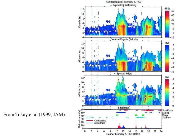 From Tokay et al (1999, JAM).