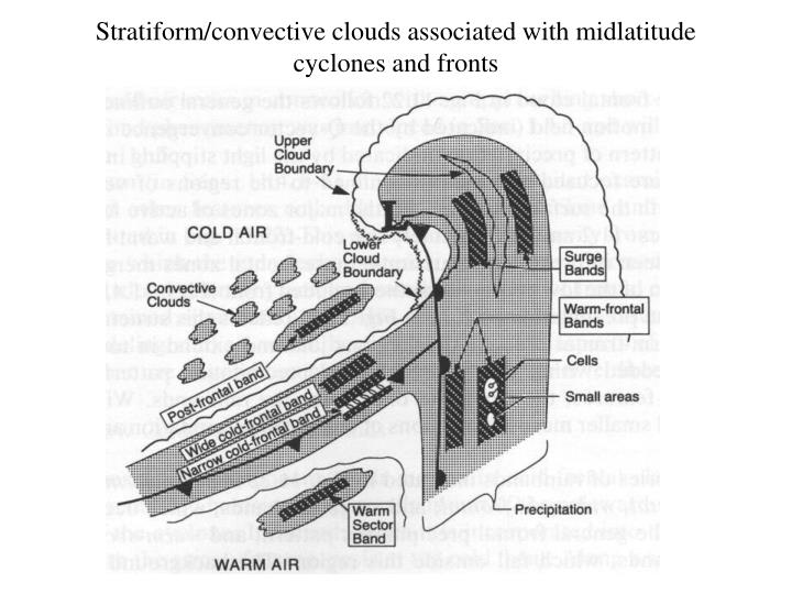 Stratiform/convective clouds associated with midlatitude cyclones and fronts
