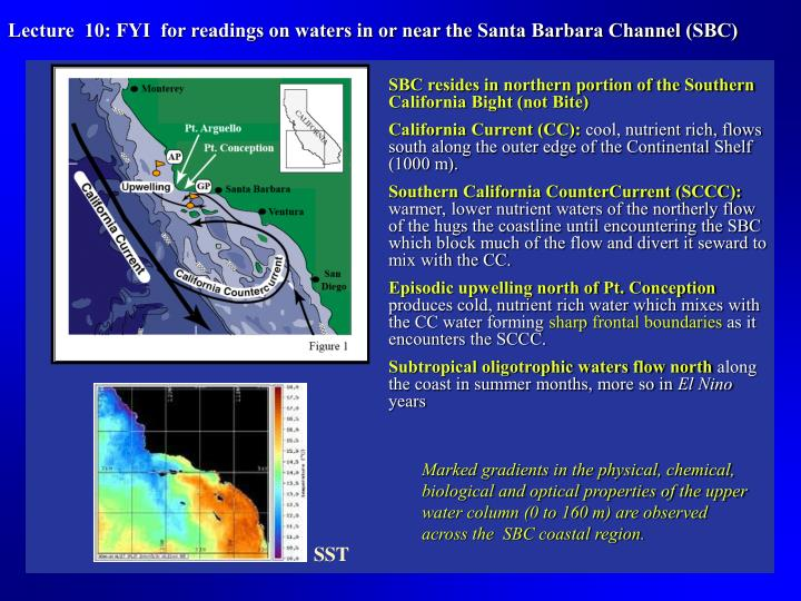 Lecture  10: FYI  for readings on waters in or near the Santa Barbara Channel (SBC)