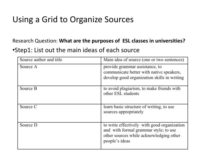 Using a Grid to Organize Sources