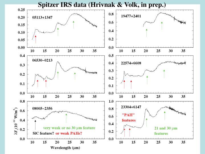 Spitzer IRS data (Hrivnak & Volk, in prep.)