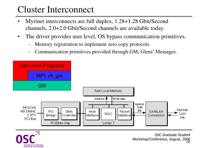 Cluster Interconnect