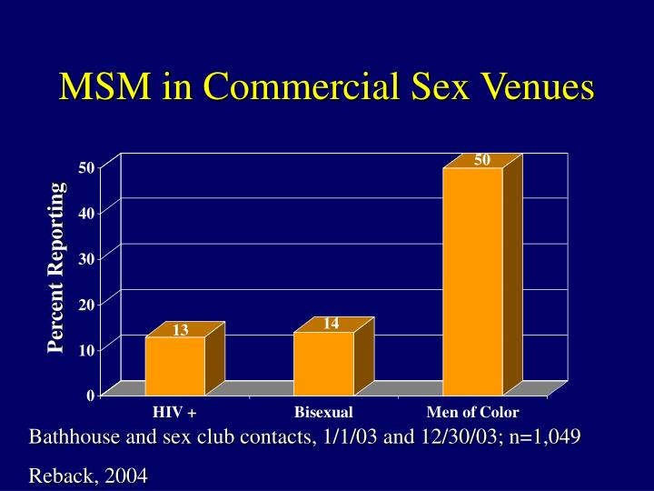MSM in Commercial Sex Venues