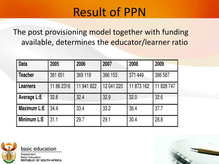 Result of PPN