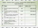 tablica struktura cijene osnovice i obra un pdv a prema ugovoru o kupnji nekretnine