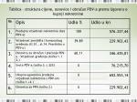 tablica struktura cijene osnovice i obra un pdv a prema ugovoru o kupnji nekretnine1