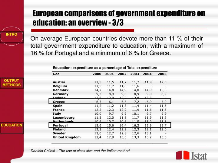Education: expenditure as a percentage of Total expenditure