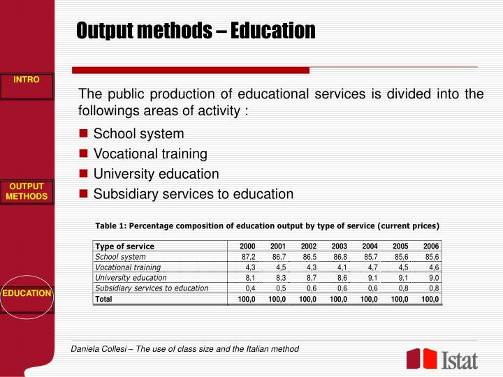 Output methods – Education