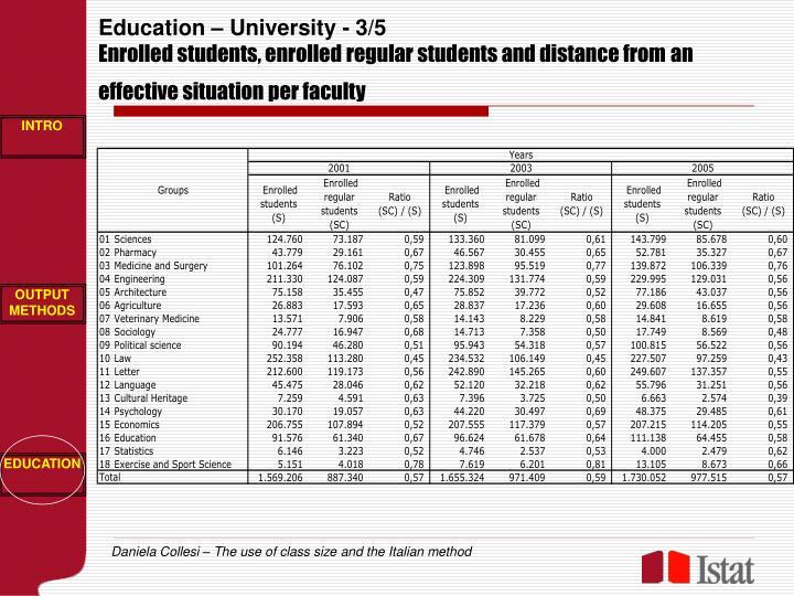 Education –